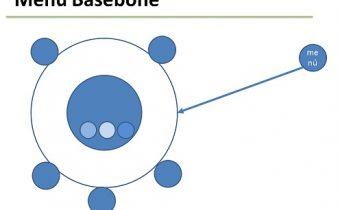 Curso de Excel avanzado y Powerpoint para Basebone Puerto Banús