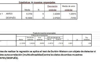 Asesoría en estudio estadístico de tratamiento para paliar enfermedad con 1 sola muestra