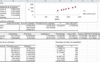 Funciones Estadísticas de Análisis de Datos en Excel (RealStat)