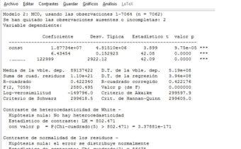 Clase de Econometría en Málaga