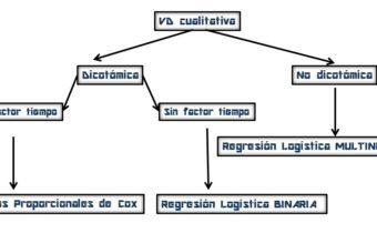 Clases de Epidemiología