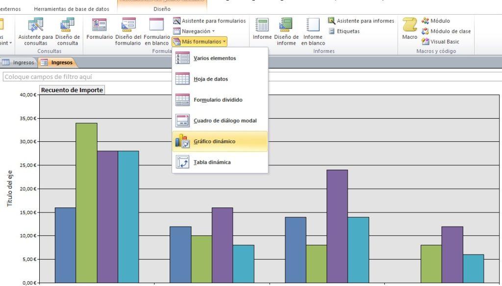 Formularios para gráficos dinámicos en Access