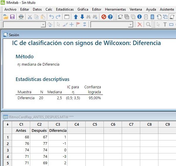 Wilcoxon de 2 muestras dependientes no paramétrico
