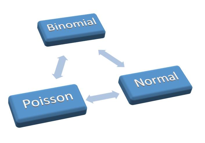 Aproximación de la Binomial por la Normal