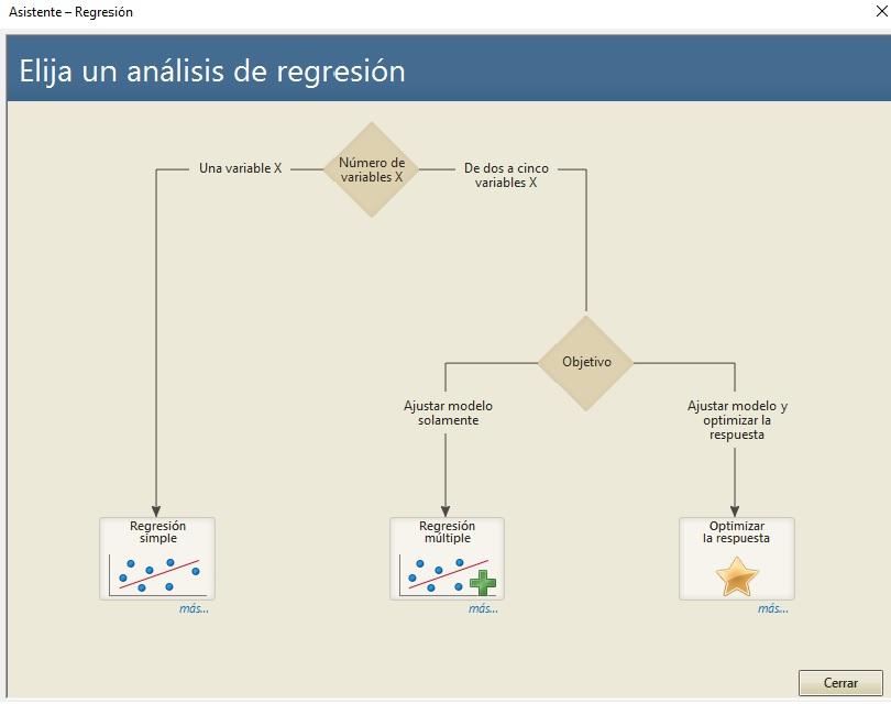 Modelo de Regresión