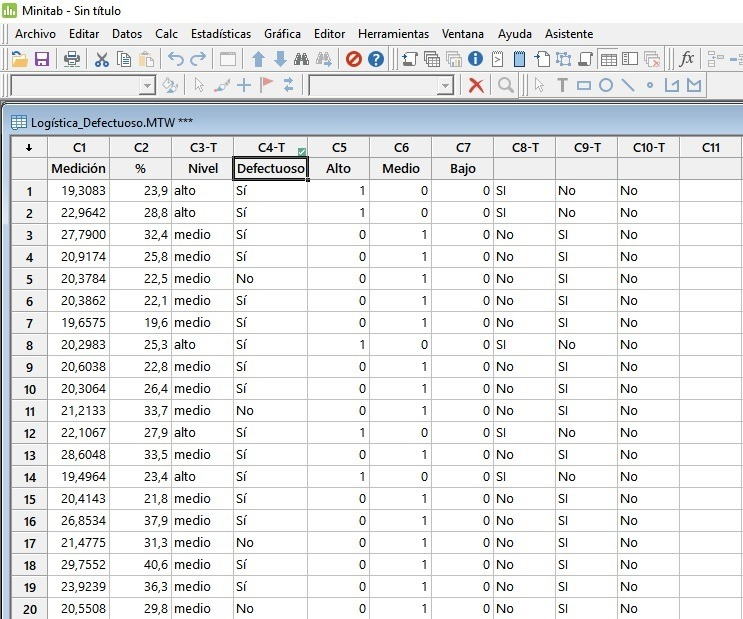 regresión logistica recodificar en dummies con Minitab
