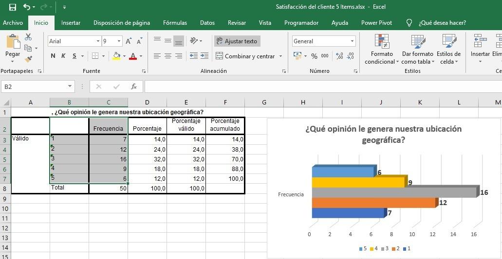 Generar gráficos en Excel a partir de tablas de frecuencias de SPSS