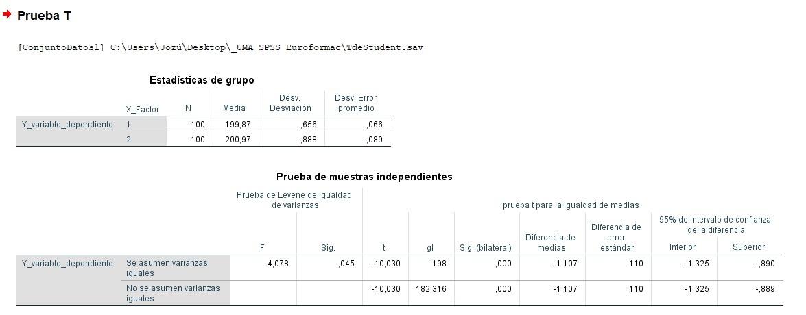T de Student comparación de medias poblacionales