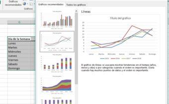 Manual de Gráficos con Excel