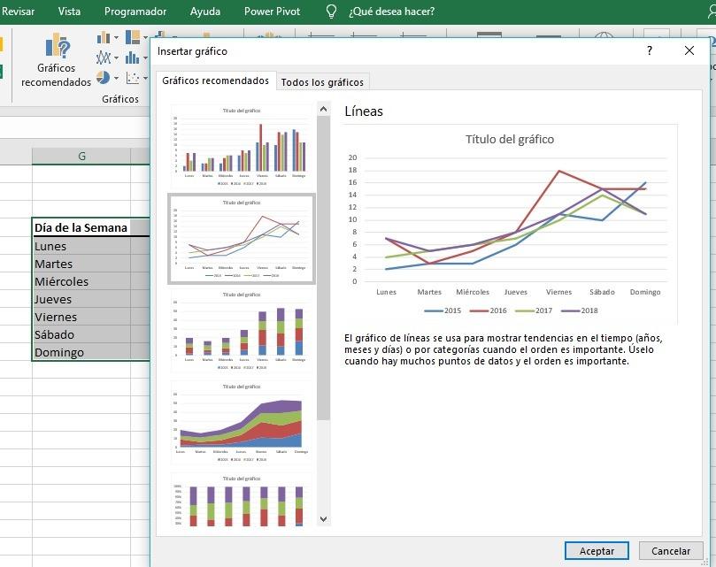 Gráfico de Línea de Tendencia en Excel