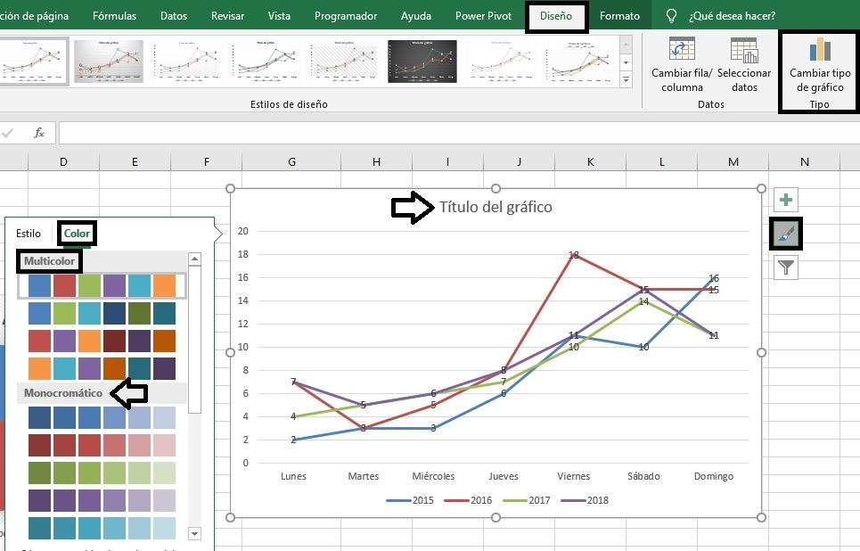 Modificar propiedades en gráfico de línea de tendencia