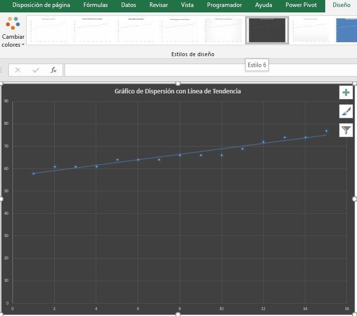 Gráfico de Dispersión con Línea de Tendencia en Excel para comprobar el supuesto de Normalidad