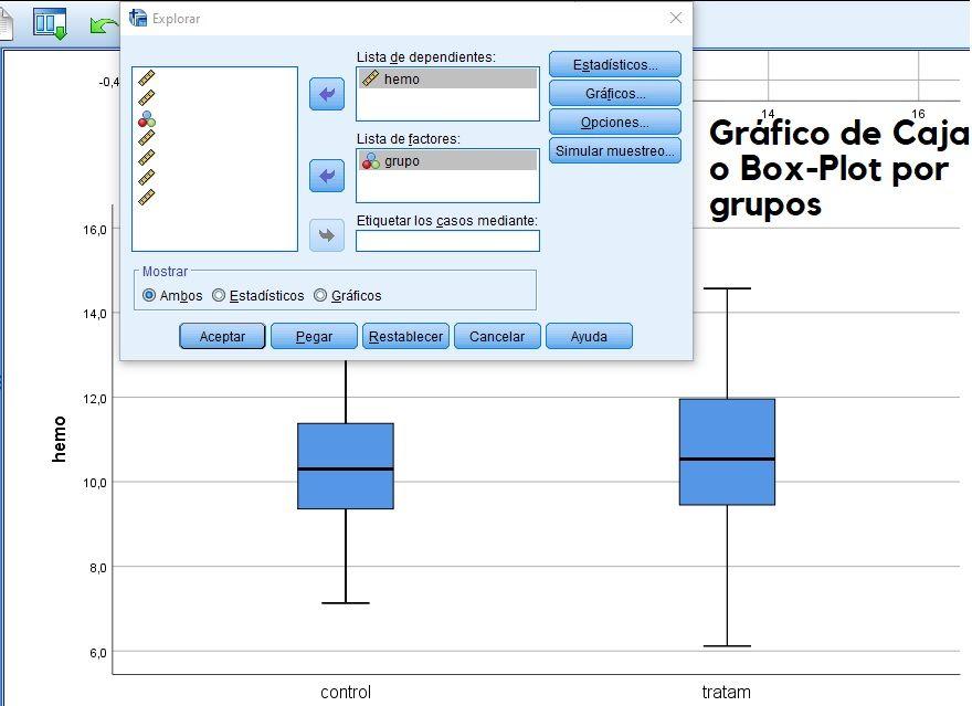 Gráficos de caja por grupos