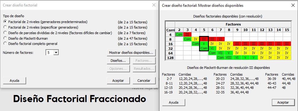 DOE Diseño factorial fraccional