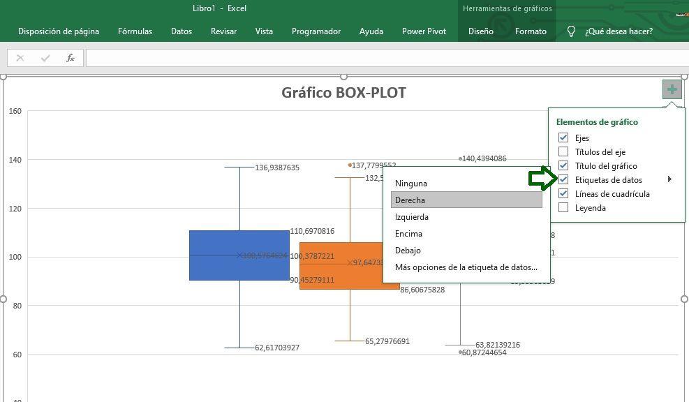 Configurar etiquetas de datos en Box-PLOT en Excel