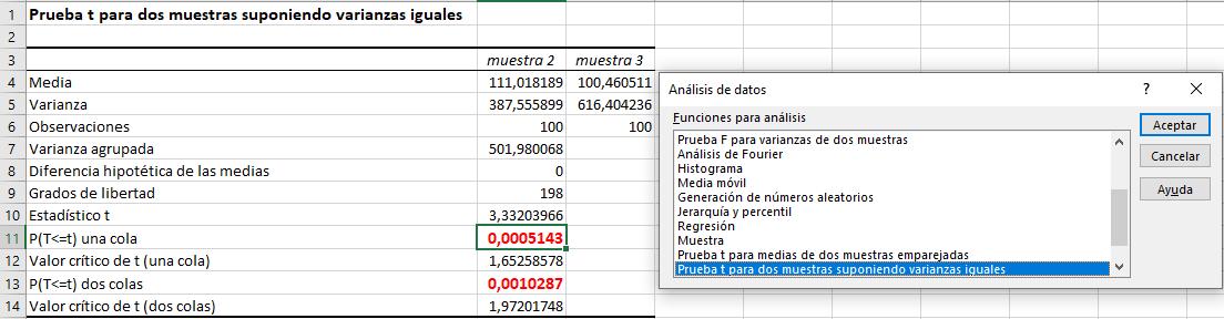 Post Hoc de ANOVA en Excel