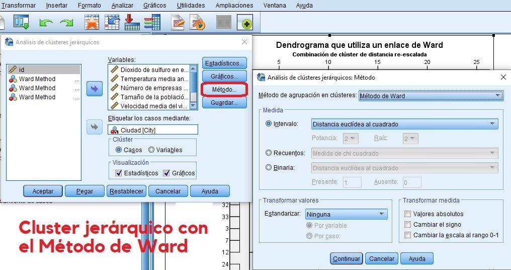 Método de Ward