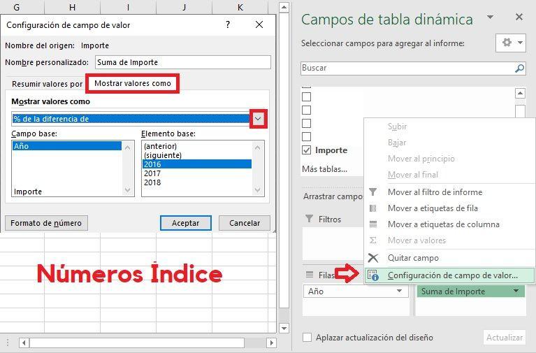 Números índice en tablas dinámicas de Excel