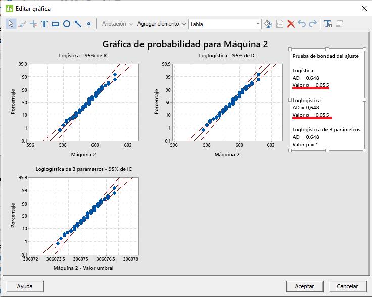 Identificar distribución de probabilidad
